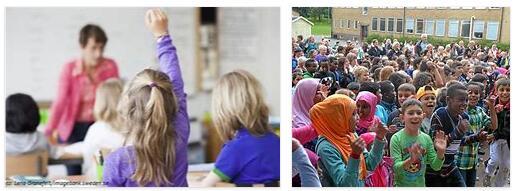 Sweden Education